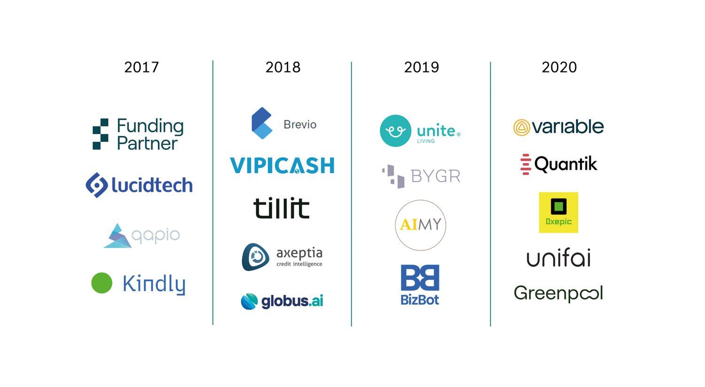 Bilde av logoene alle alumniselskapene fra 2017 til 2020.